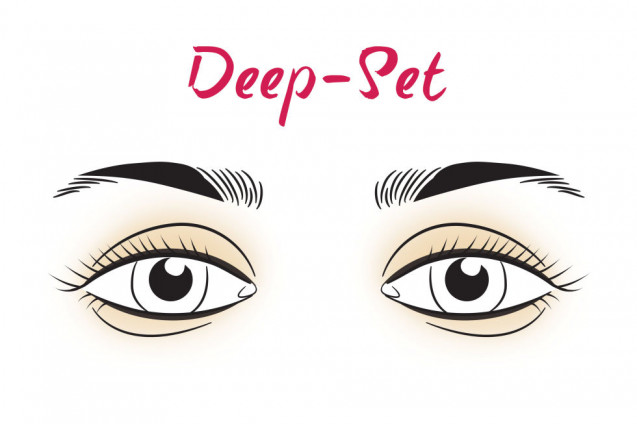 Deep set eyes