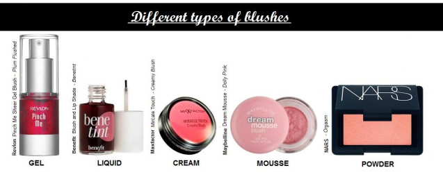 Macam-macam blush on