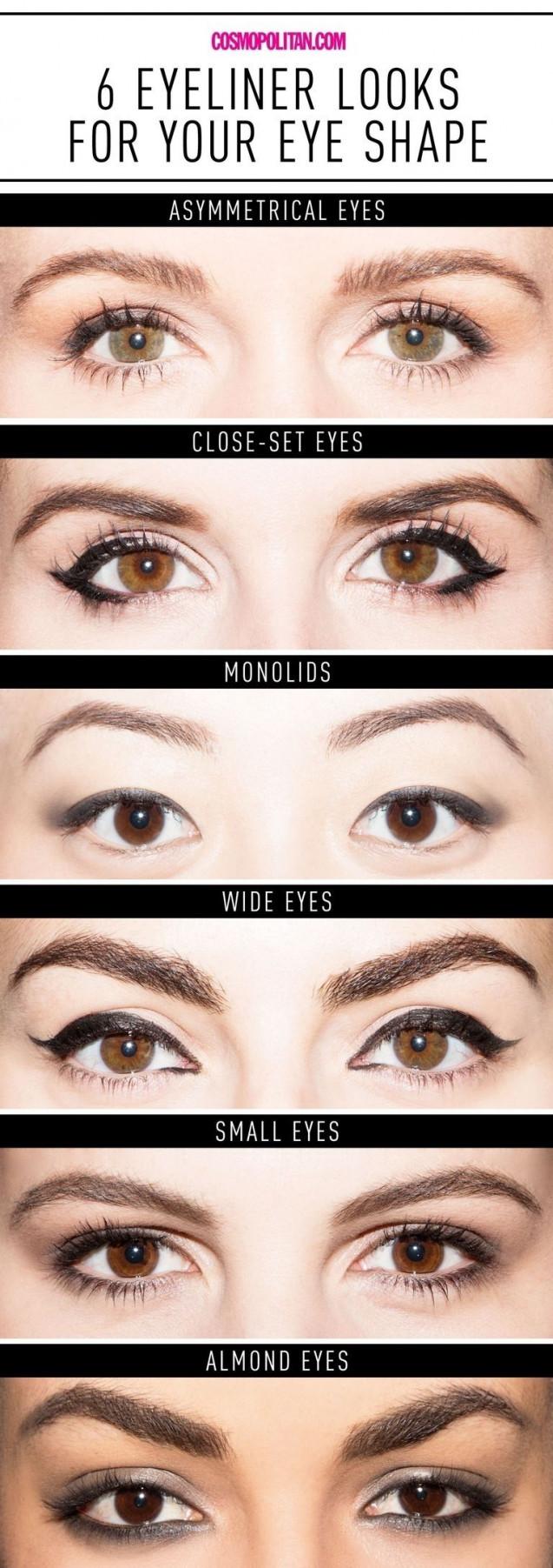 Tips memakai eyeliner