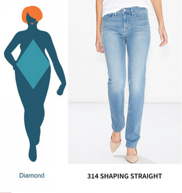 Diamond Body type
